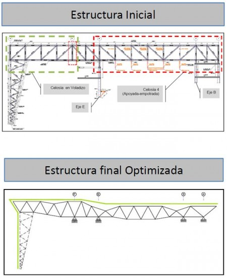 Ejemplo de una cubierta real optimizada