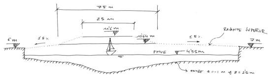 Croquis en el que se acotan algunas características de una solución de cruce, en este caso relativas al gálibo necesario para navegabilidad y pendiente longitudinal máxima, como consecuencia de la división del problema en elementos (croquis de Héctor Beade).