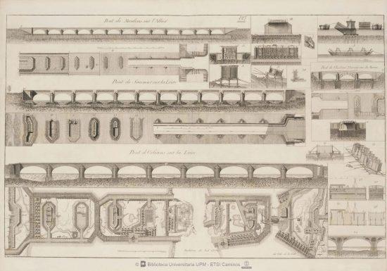 Puentes de Carl Friedrich (fuente)